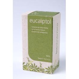 Eucaliptol - Biodinâmica -